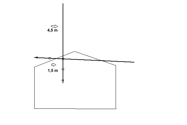 durchbiegung stahlrohr berechnen metallschneidemaschine. Black Bedroom Furniture Sets. Home Design Ideas